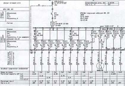 однолинейная схема электрических сетей