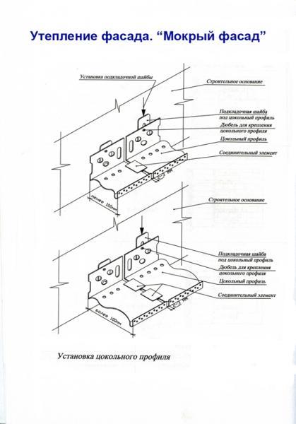 Прайс антанта ставрополь кровельные материалы