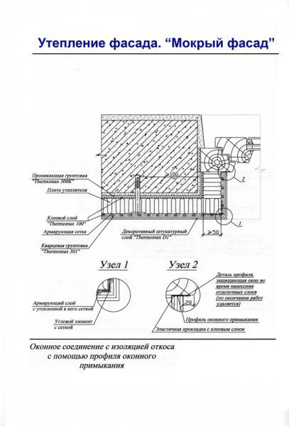 На стоимость укладки крышу гидроизоляции
