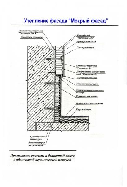 Печи чугунной стен теплоизоляция от