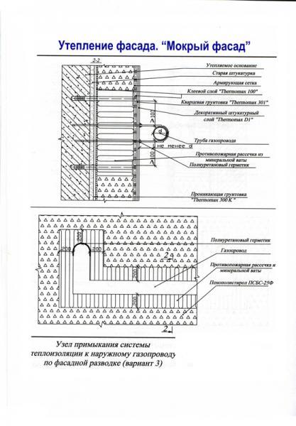 Стен наружных система теплоизоляции
